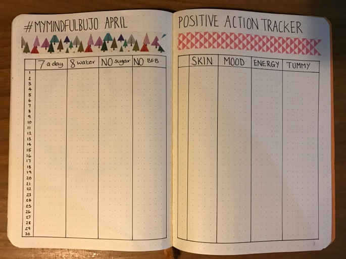 mymindfulbujo april positive changes tracker