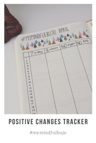 PIN mindful bullet journal positive changes tracker